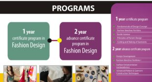 Top 10 Fashion Designing Diplomas and Courses by Institute of Fashion designing in India